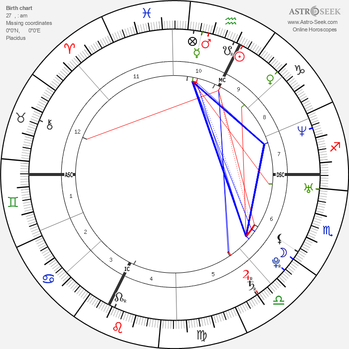 Gabriele Gallasi - Astrology Natal Birth Chart