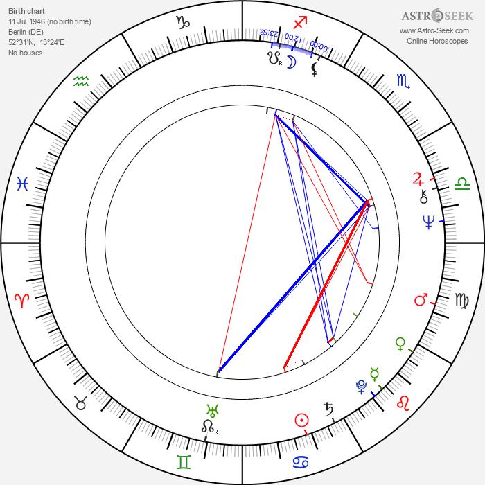 Gabriele Gysi - Astrology Natal Birth Chart