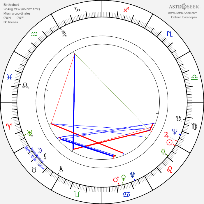 Gabriele Tinti - Astrology Natal Birth Chart