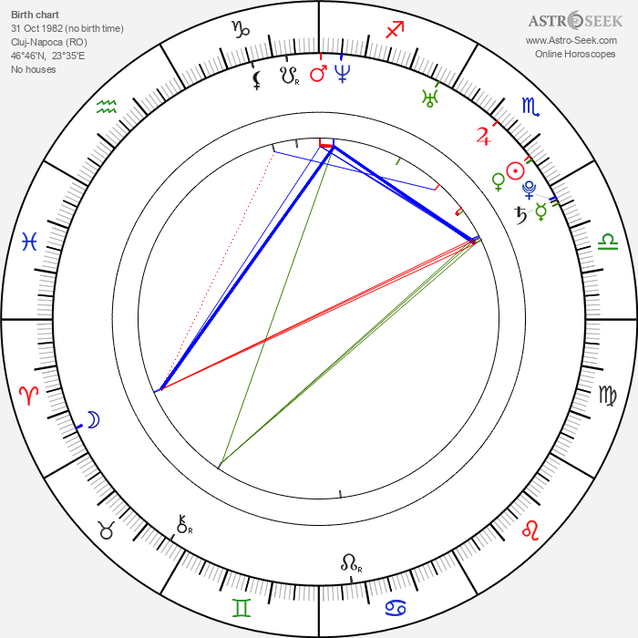 Gabriella Irimia - Astrology Natal Birth Chart