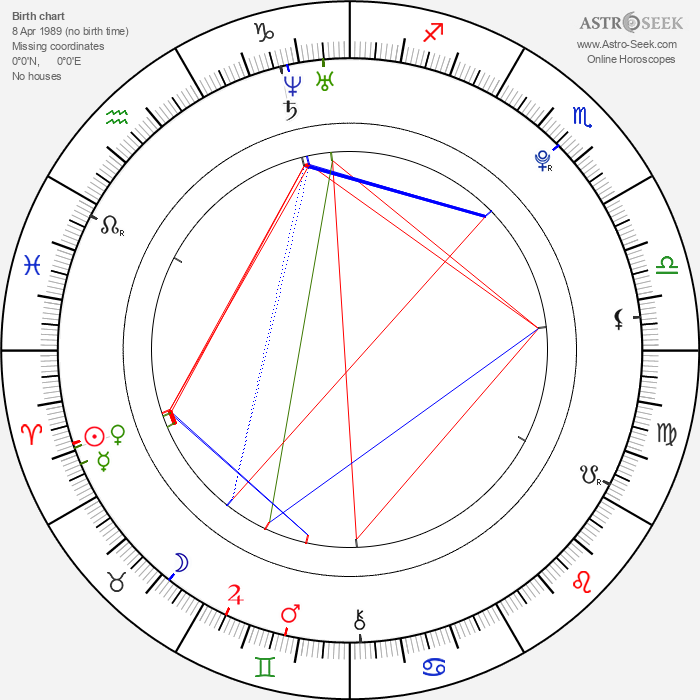 Gabriella Wilde - Astrology Natal Birth Chart