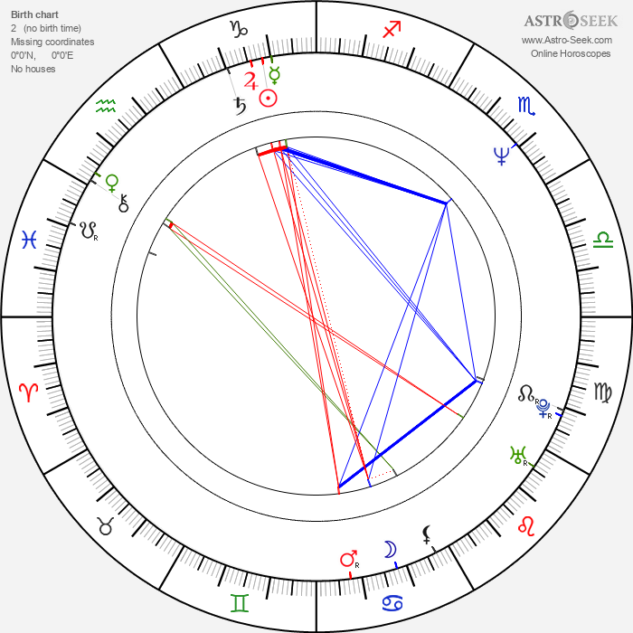 Gabrielle Carteris - Astrology Natal Birth Chart