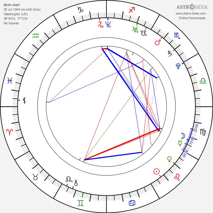 Gabrielle Christian - Astrology Natal Birth Chart