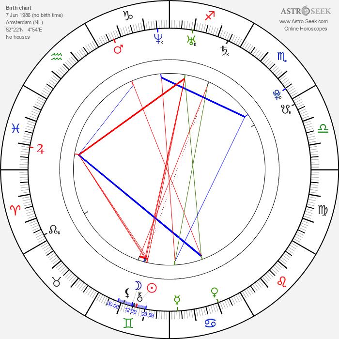 Gaby Blaaser - Astrology Natal Birth Chart