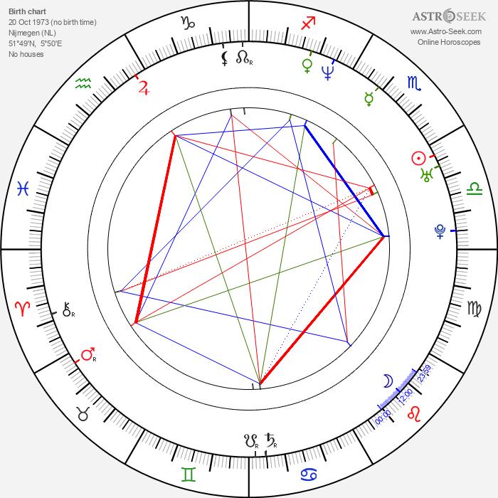 Gaby Milder - Astrology Natal Birth Chart