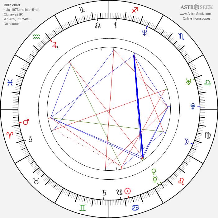 Gackt - Astrology Natal Birth Chart