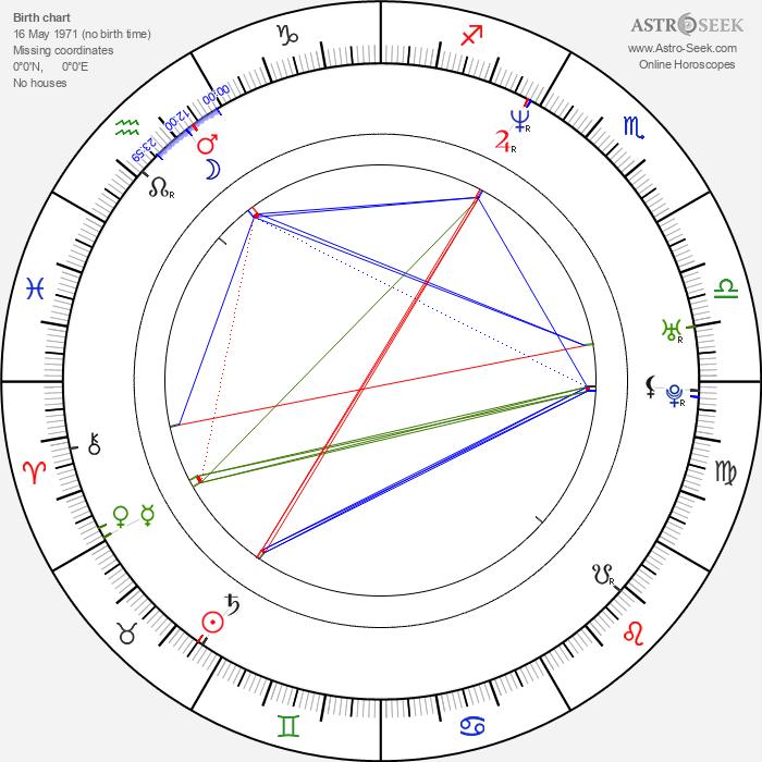 Gadi Harel - Astrology Natal Birth Chart