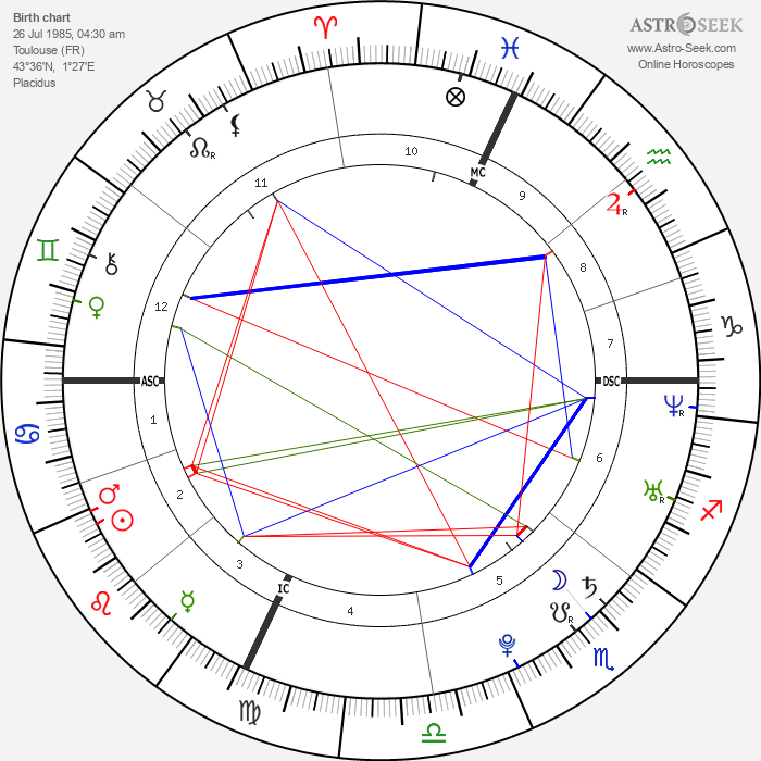 Gaël Clichy - Astrology Natal Birth Chart