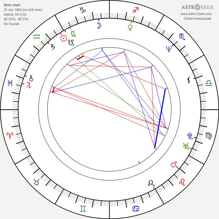 Gail O'Grady - Astrology Natal Birth Chart