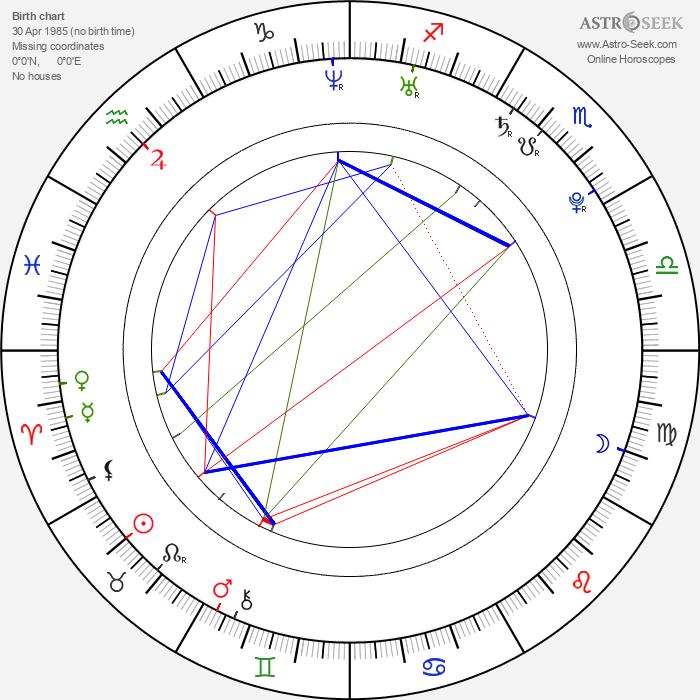 Gal Gadot - Astrology Natal Birth Chart