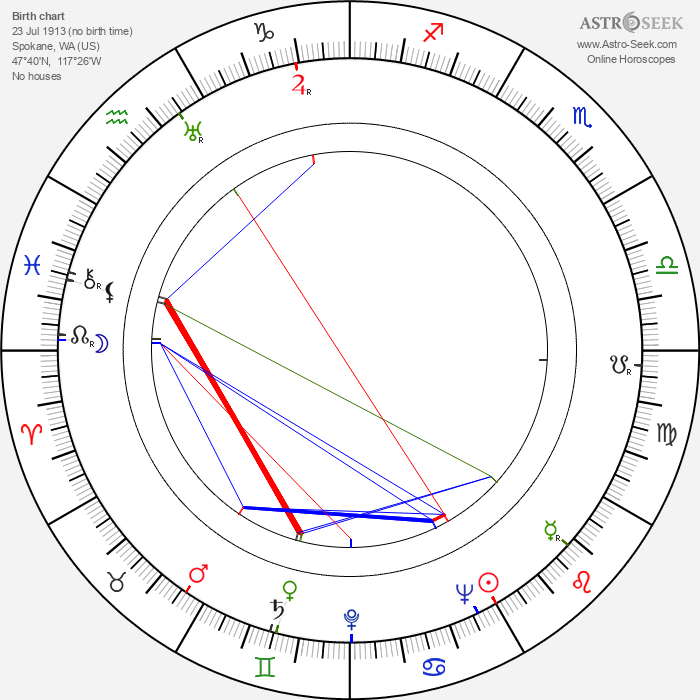 Gale Page - Astrology Natal Birth Chart