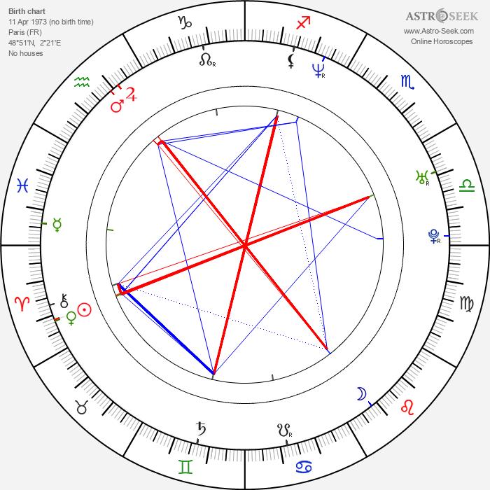 Garance Clavel - Astrology Natal Birth Chart