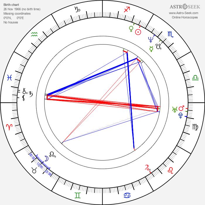 Garcelle Beauvais - Astrology Natal Birth Chart