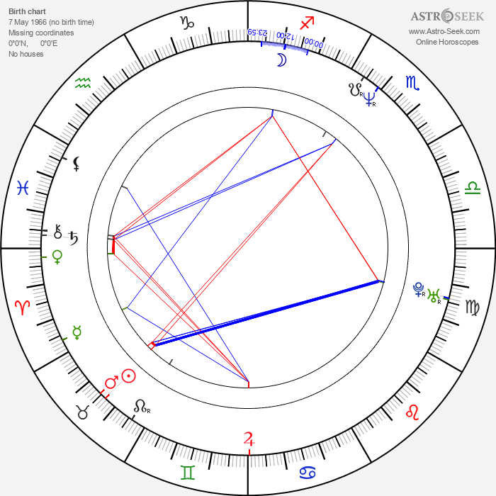 Gard B. Eidsvold - Astrology Natal Birth Chart