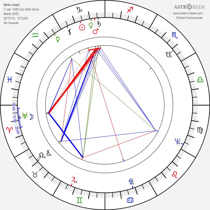 Gardy Granass - Astrology Natal Birth Chart