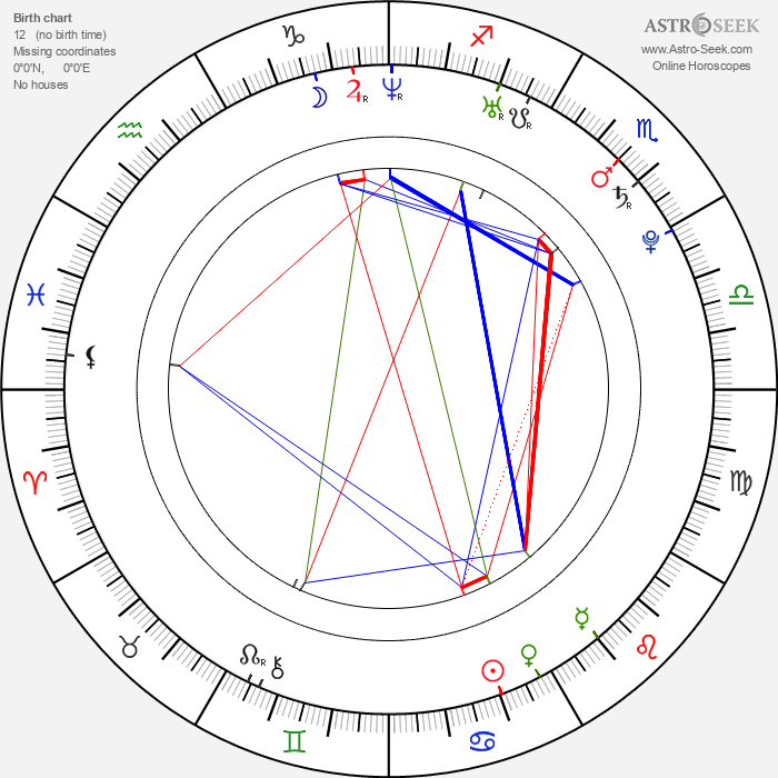 Gareth Gates - Astrology Natal Birth Chart
