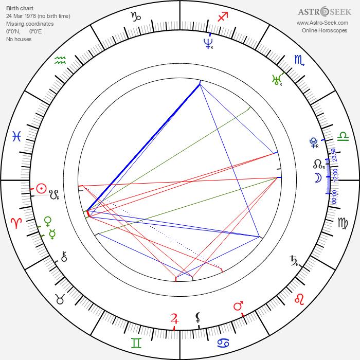 Gareth Yuen - Astrology Natal Birth Chart