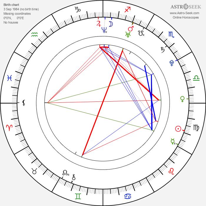 Garrett Hedlund - Astrology Natal Birth Chart