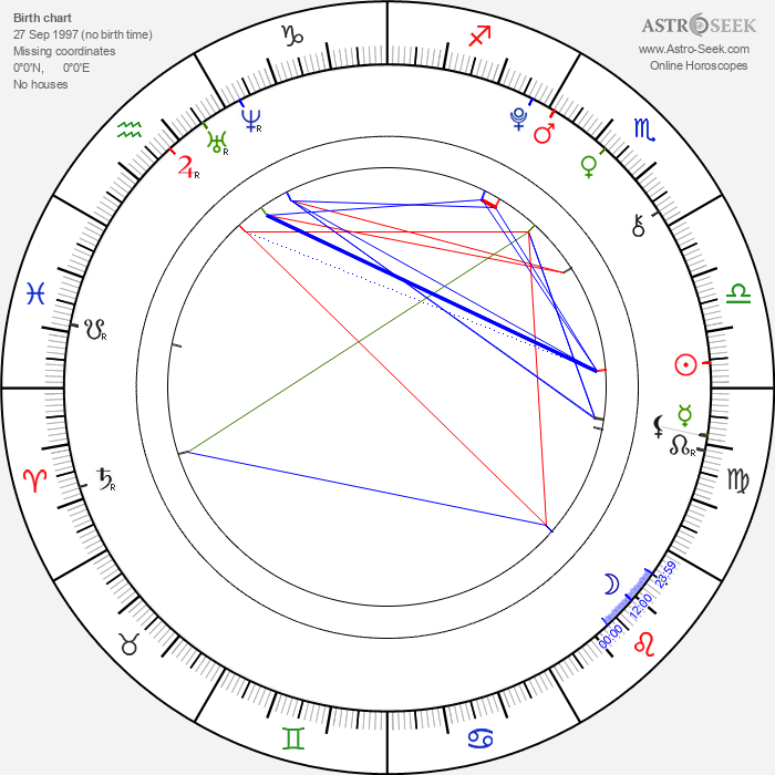 Garrett Palmer - Astrology Natal Birth Chart