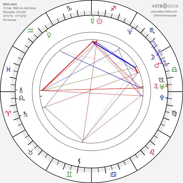 Garrett Wang - Astrology Natal Birth Chart