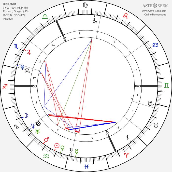 Garrison Walden - Astrology Natal Birth Chart