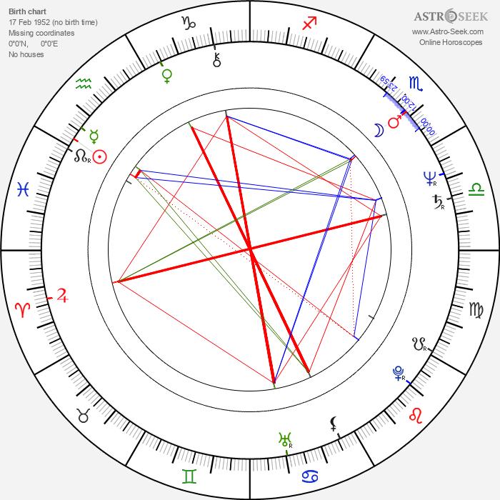Garry Chalk - Astrology Natal Birth Chart