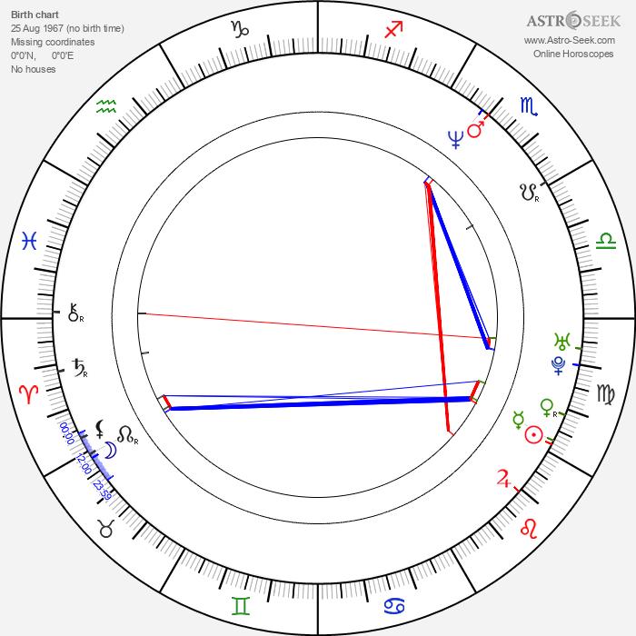 Garry Lewis - Astrology Natal Birth Chart