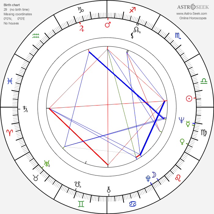 Garry Little - Astrology Natal Birth Chart