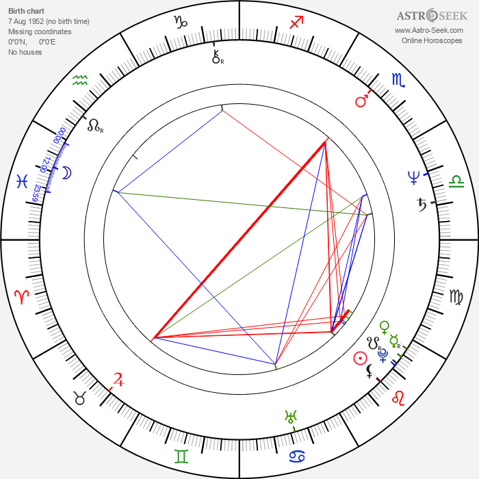 Garry Waddell - Astrology Natal Birth Chart