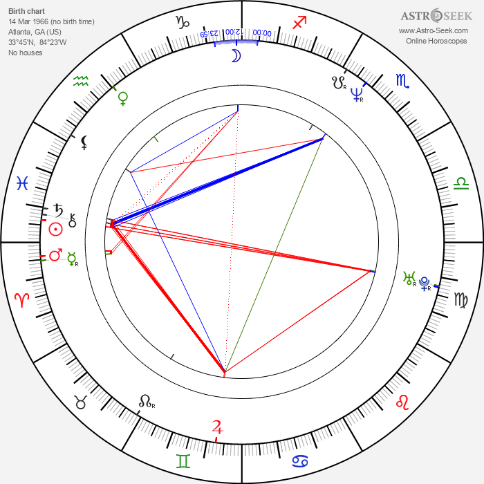 Gary Anthony Williams - Astrology Natal Birth Chart