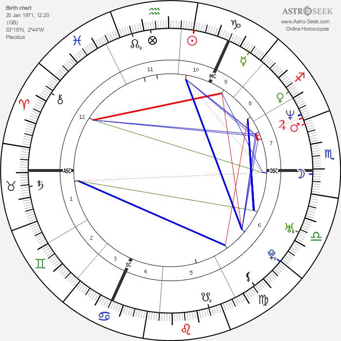 Gary Barlow - Astrology Natal Birth Chart