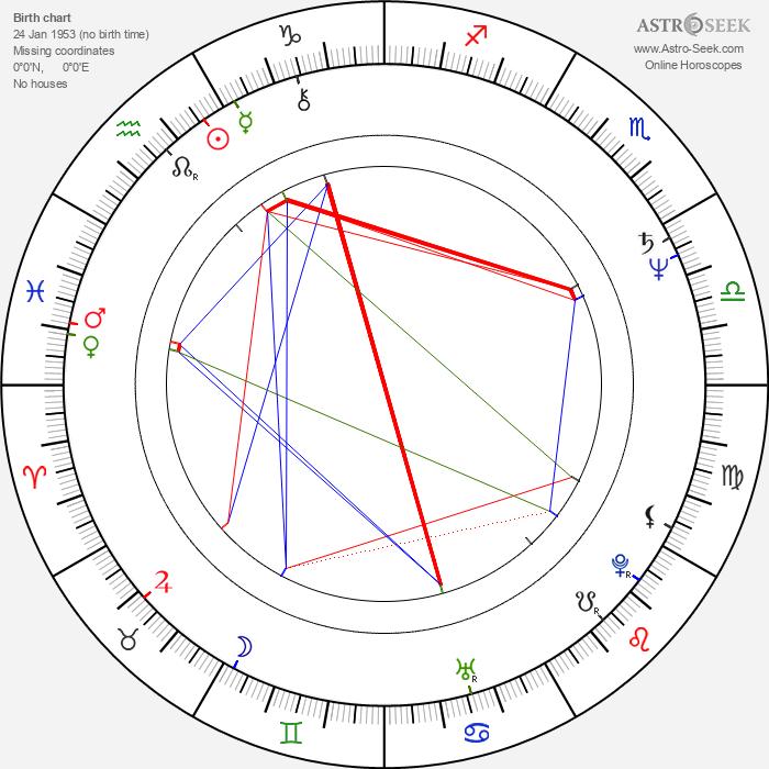 Gary Carlos Cervantes - Astrology Natal Birth Chart
