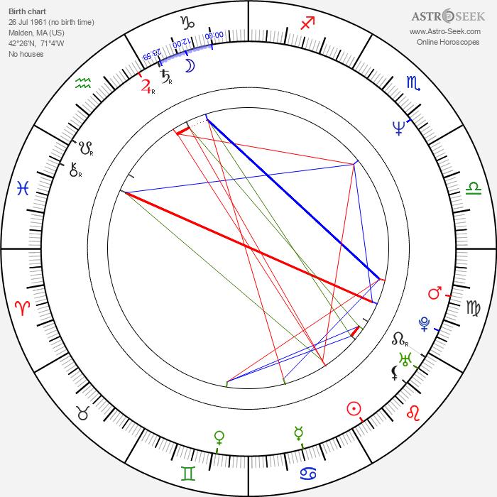 Gary Cherone - Astrology Natal Birth Chart