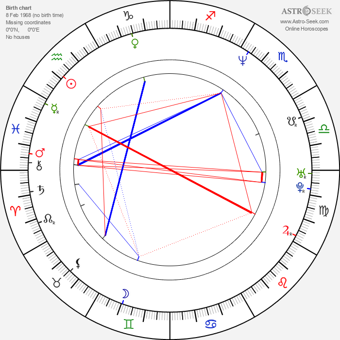 Gary Coleman - Astrology Natal Birth Chart