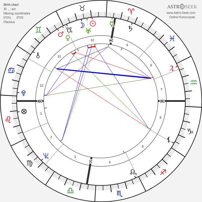 Gary Collins - Astrology Natal Birth Chart
