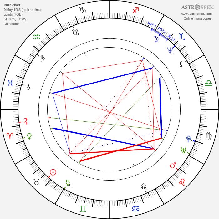 Gary Daniels - Astrology Natal Birth Chart