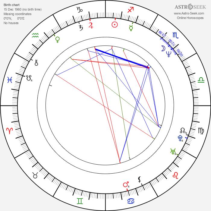 Gary Foote - Astrology Natal Birth Chart