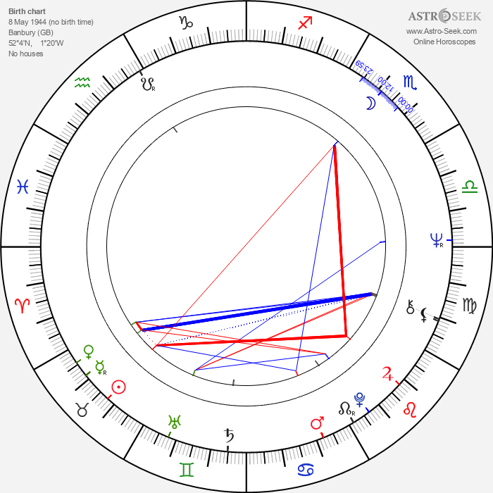 Gary Glitter - Astrology Natal Birth Chart