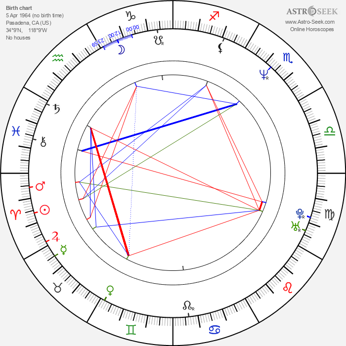 Gary Hershberger - Astrology Natal Birth Chart