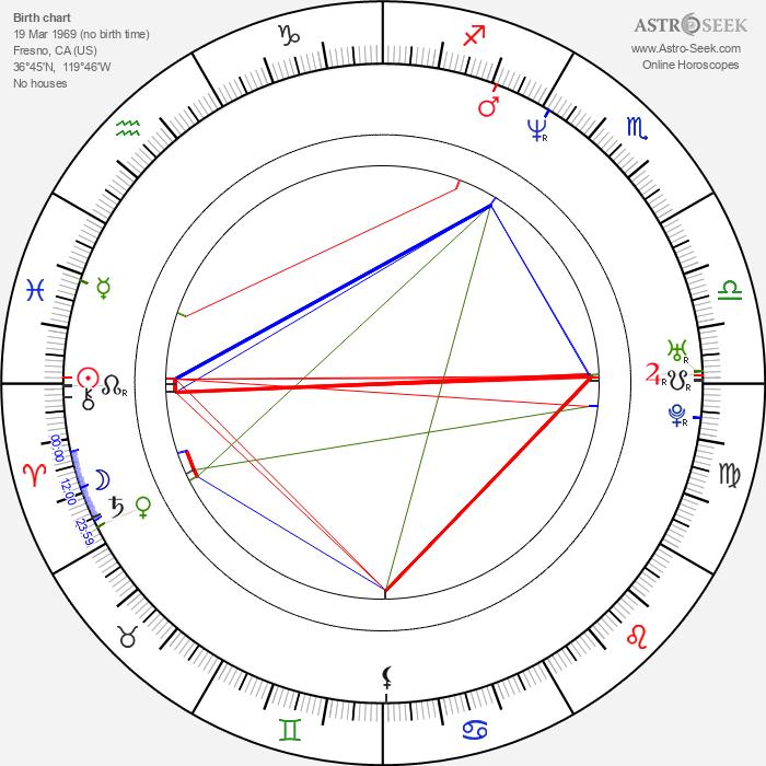 Gary Jules - Astrology Natal Birth Chart