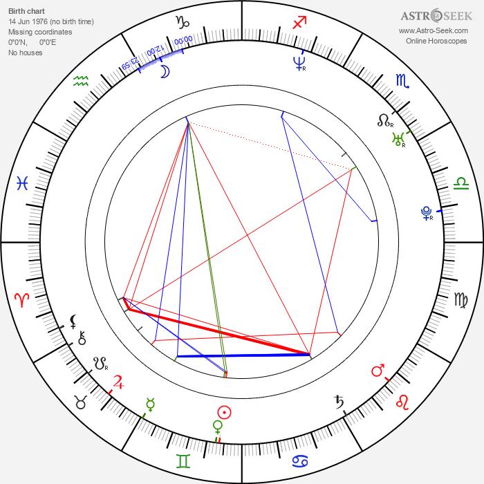 Gary Lightbody - Astrology Natal Birth Chart