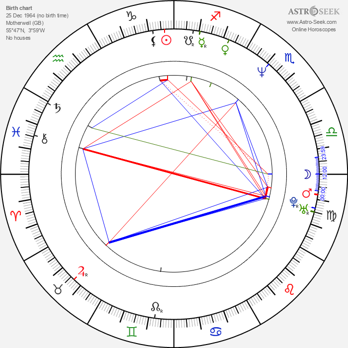 Gary McAllister - Astrology Natal Birth Chart