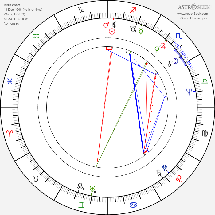 Gary Moody - Astrology Natal Birth Chart