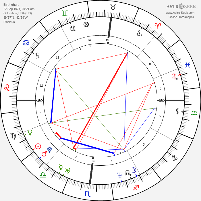 Gary Trent - Astrology Natal Birth Chart