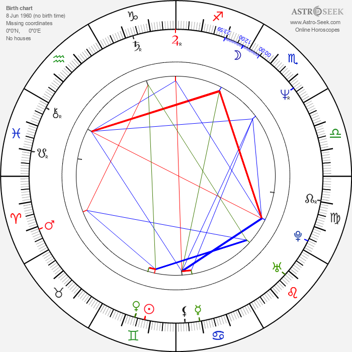 Gary Trousdale - Astrology Natal Birth Chart