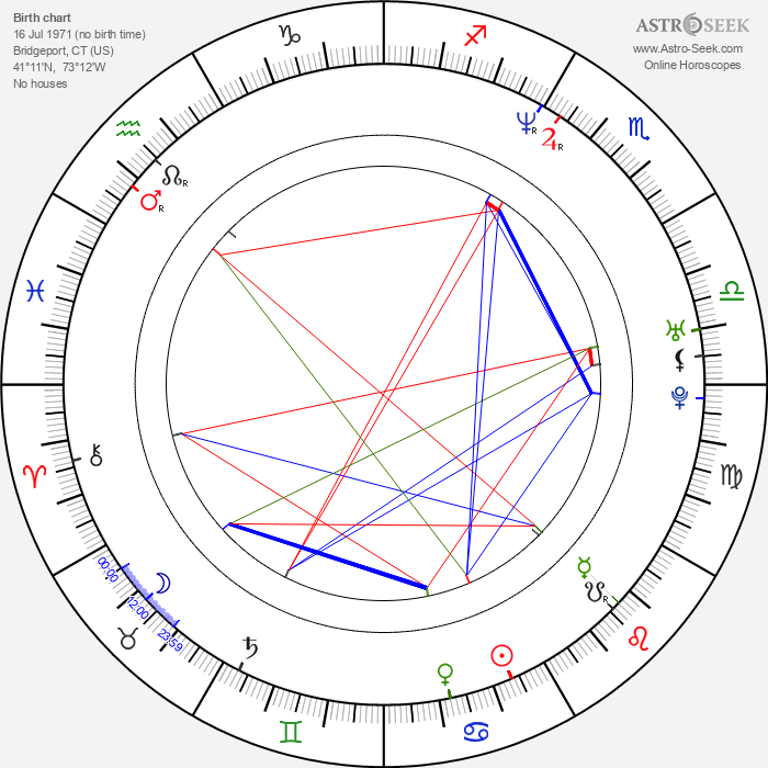 Gary Ugarek - Astrology Natal Birth Chart