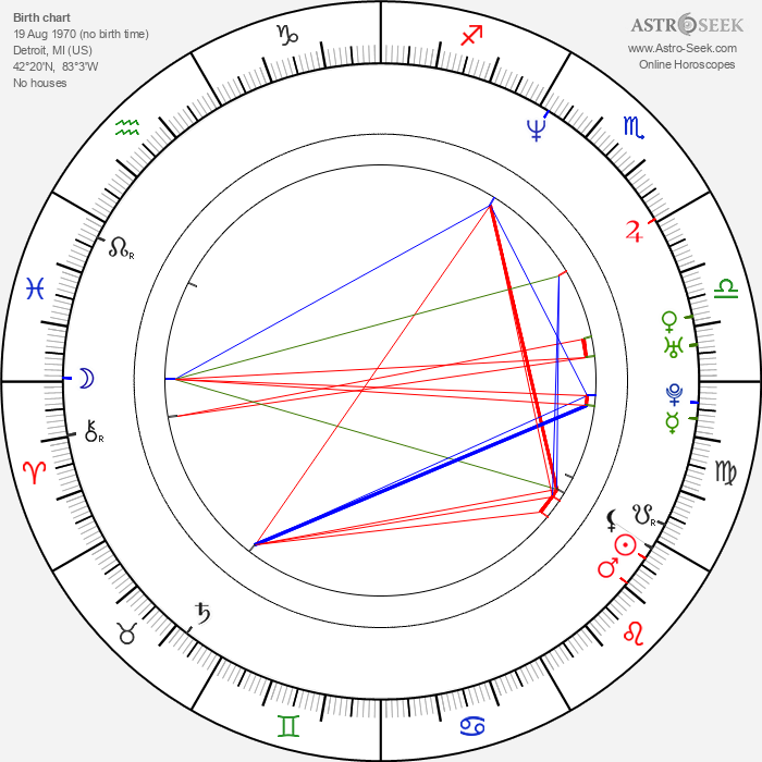Gary Yourofsky - Astrology Natal Birth Chart
