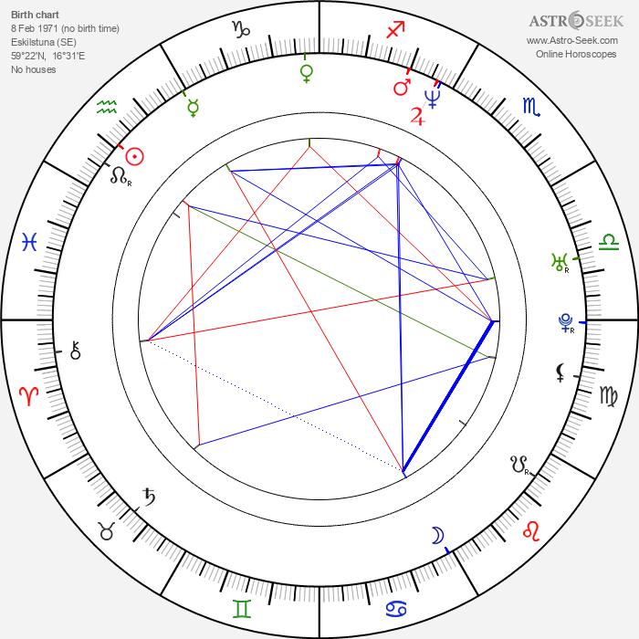 Gas Lipstick - Astrology Natal Birth Chart