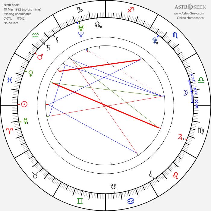 Gáspár Mesés - Astrology Natal Birth Chart
