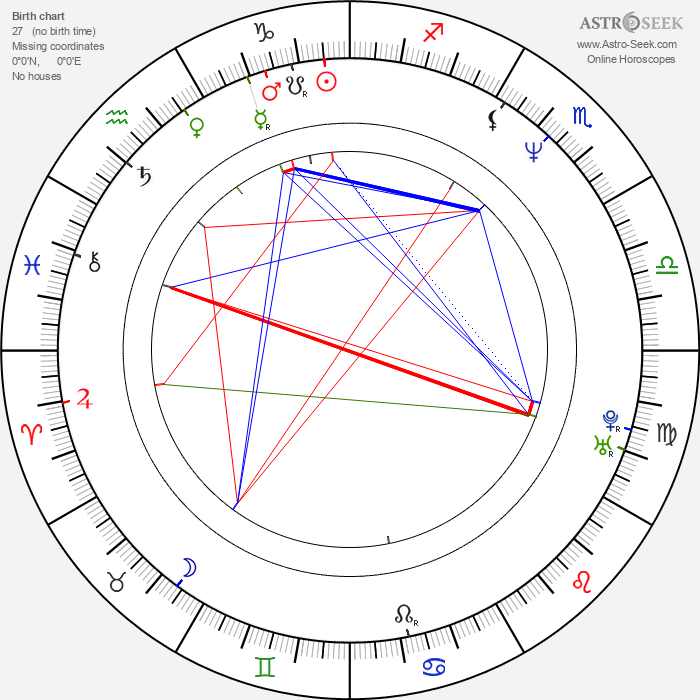 Gaspar Noé - Astrology Natal Birth Chart